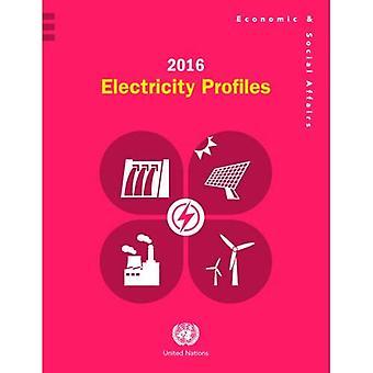 2016 Electricity Profiles (Energy Balances and Electricity Profiles / Bilans Energtiques et Profils du Secteur de Llectricit (Ser. W))