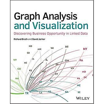 Graphique analyse et visualisation: découvrir les occasions d'affaires en données liées