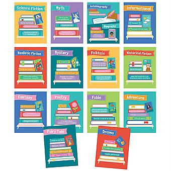 Mini Posters: Literary Genres Poster Set, 14 Pieces