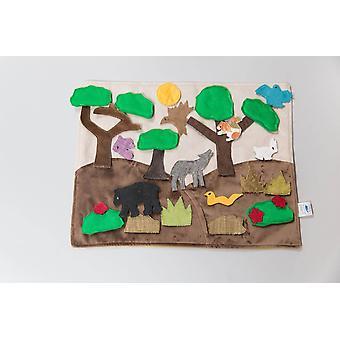 لوحة العمل الخاصة بموئل الغابات
