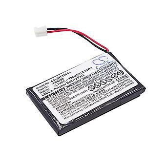 Cameron Sino Jmt330Bl 700Mah Battery For Jay Crane Remote Control