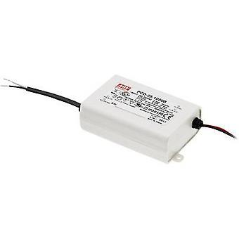 Mean Well PCD-25-700B LED-Treiber Konstantstrom 25 W 0,7 A 24 - 36 V DC dimmbar, PFC-Schaltung, Überspannungsschutz, geeignet für brennbare Oberflächen