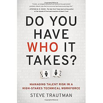 Do You Have Who It Takes?: Managing Talent Risk in a High-Stakes Technical Workforce