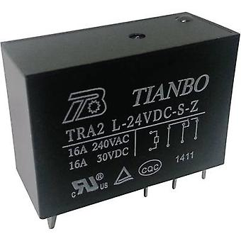 Tianbo Electronics TRA2 L-24VDC-S-Z PCB relay 24 V DC 20 A 1 change-over 1 pc(s)