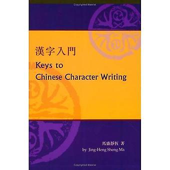 Toegangspoort tot het schrijven van Hanzi