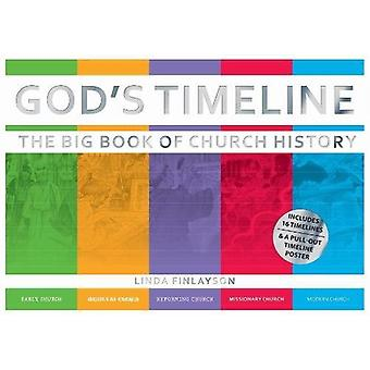 God's Timeline - The Big Book of Church History by Linda Finlayson - 9