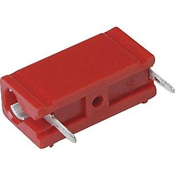 SKS Hirschmann PB 4 Test Socket Socket, senkrechte vertikale Stiftdurchmesser: 4 mm Rot 1 PC