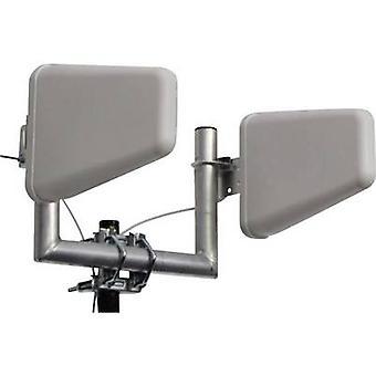 Wittenberg Antennen LAT 2000 Duo Set Directional antenna GSM, UMTS, LTE, WLAN