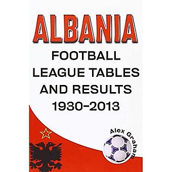 Albania - Football League Tables & Results 1930-2013