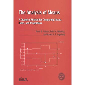 The Analysis of Means - A Graphical Method for Comparing Means - Rates