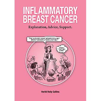 Inflammatory Breast Cancer - Explanation - Advice - Support by Verite