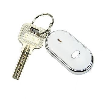 Keyfinder Are you tired of looking for the keys?