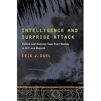 Inteligencia y ataque de la sorpresa