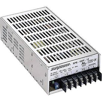 AC/DC MÓDULO PSU SunPower Technologies SPS 150P-24 24 V DC 6.3 A 150 W
