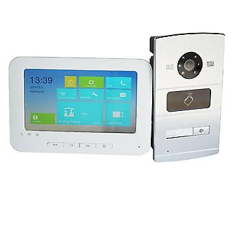 Video Intercom Kit Bundle, Multi-language, Panel And Wifi Monitor, Ip Doorbell