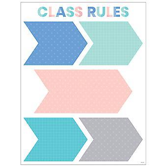 Tabla de reglas de clases tranquilas y frescas