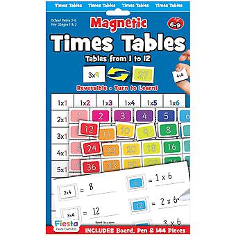 Fiesta Crafts Magnetic Times Table