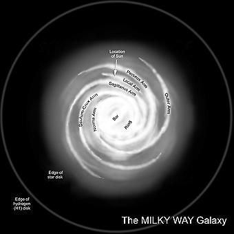 A diagram of the Milky Way depicting its various named parts Poster Print