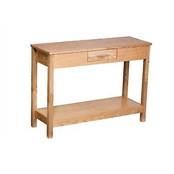 Eden-Konsole-Tabelle