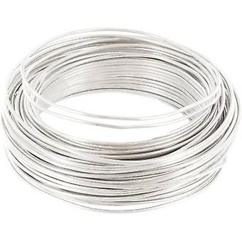 Kobbertråd Utvendig diameter (m/o belegg): 0,80 mm 10 m