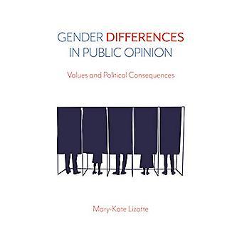 Geschlechterunterschiede in der öffentlichen Meinung - Werte und politischer Konsequenz