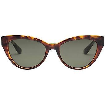 Electric California Indio Sunglasses - Tortoise Shell/Polarised Grey
