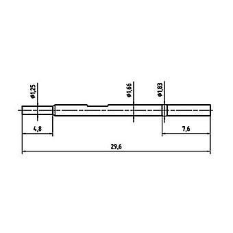 Luva de ponta do PTR H 1025 C precisão teste