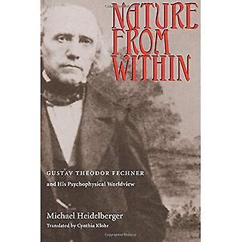 Naturaleza de dentro: Gustav Theodor Fechner y su visión del mundo psicofísico
