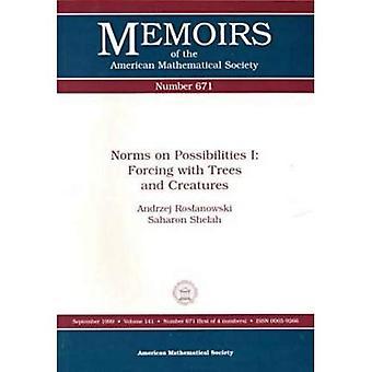 Normen inzake mogelijkheden: dwingen met bomen en wezens