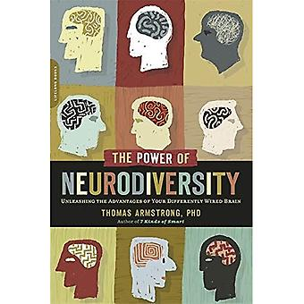 Power of Neurodiversity