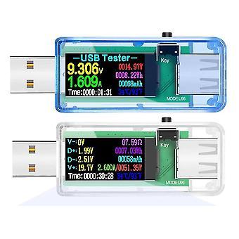 Usb Tester Dc Power Meter Digitale Voltmeter Power Bank Wattmeter Voltage Tester