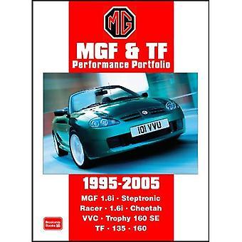 MGF en TF prestaties Portfolio, 1995-2005