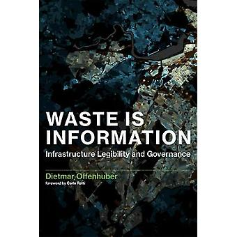 Waste Is Information by Offenhuber