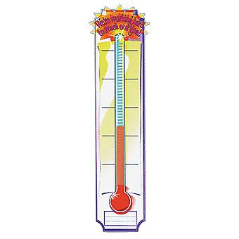 Banner verticali, termometro per l'impostazione degli obiettivi