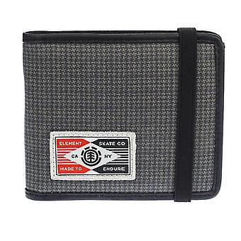 Element portfel z CC, Uwaga i sekcje monet ~ znosić asfaltu