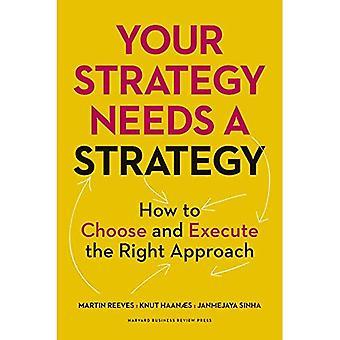 Uw strategie moet een strategie