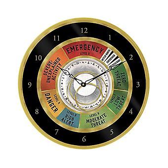 Fantastic Beasts Magical Exposure Threat Level Wall Clock