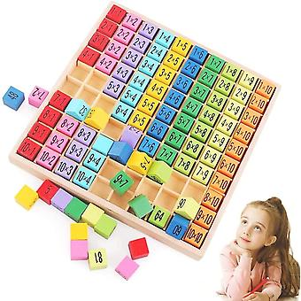 Wokex Holz Mathematik Spielzeug,Holz Multiplikationstabelle,Mathematik Spiele,Holz