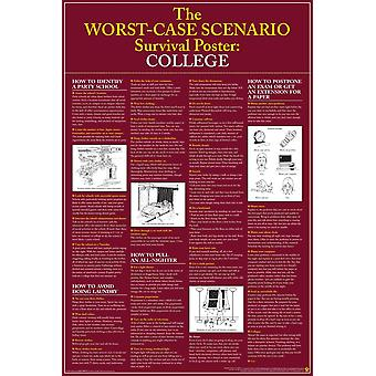 Poster - Worst Case Scenerio - College Wall Art Licensed Gifts Toys 24685