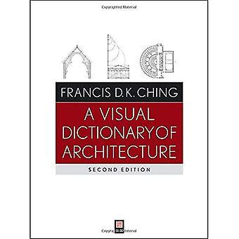 En visuell ordbok arkitektur