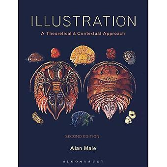 Ilustração: Uma perspectiva teórica e Contextual