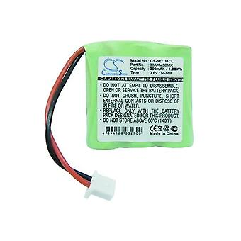 Cameron Sino Sec31Cl Battery Replacement For Bti Cordless Phone