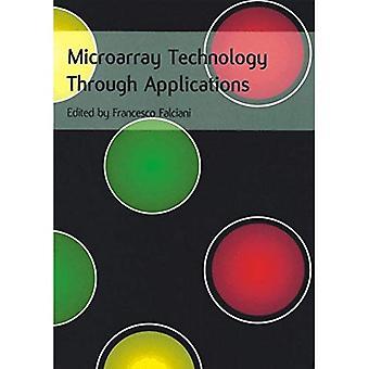 Microarray teknologi gjennom programmer
