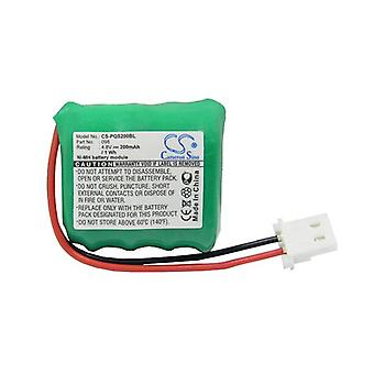 Cameron Sino Pqs200Bl Battery Replacement For Handheld Barcode Scanner