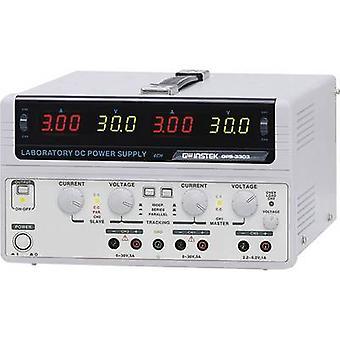 Penkki PSU (säädettävä jännite) GW Instek GPS-3303-E 0-30 V DC 0-3 A 195 W ei. tuotosten määrä 3 x