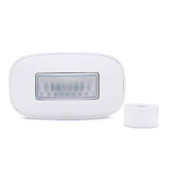 MIMST-1703 Indoor Motion Monitor
