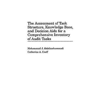 La valutazione delle attività struttura Knowledge Base e decisione Aids per un inventario completo delle attività di Audit di Usoff & Catherine