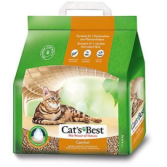 Katt's Beste komfort ikke Agglomerating Vegetabilsk Katt Sand