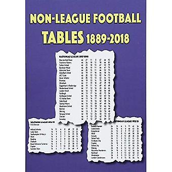 Non-League Football Tables 1889-2018