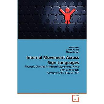 Internal Movement Across Sign Languages by Dave & Vivek